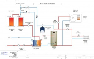 A common water to water heat pump layout for a DES system.